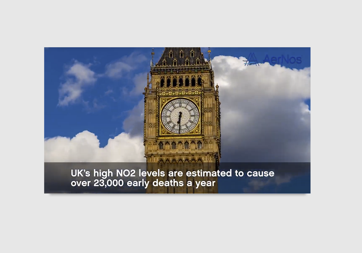 NO2 Pollution in UK